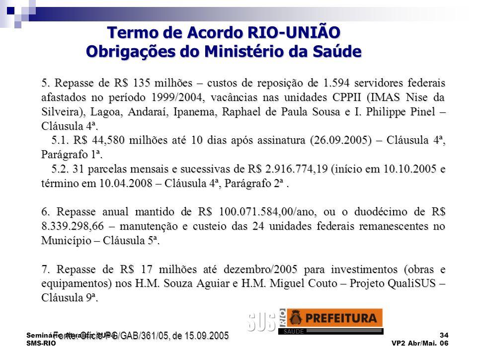 Seminário Atualiza SUS-I SMS-RIO 34 VP2 Abr/Mai. 06 Termo de Acordo RIO-UNIÃO Obrigações do Ministério da Saúde 5. Repasse de R$ 135 milhões – custos
