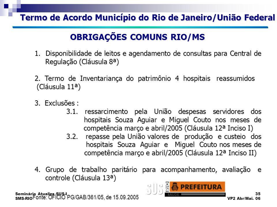 Seminário Atualiza SUS-I SMS-RIO 35 VP2 Abr/Mai. 06 Termo de Acordo Município do Rio de Janeiro/União Federal OBRIGAÇÕES COMUNS RIO/MS OBRIGAÇÕES COMU