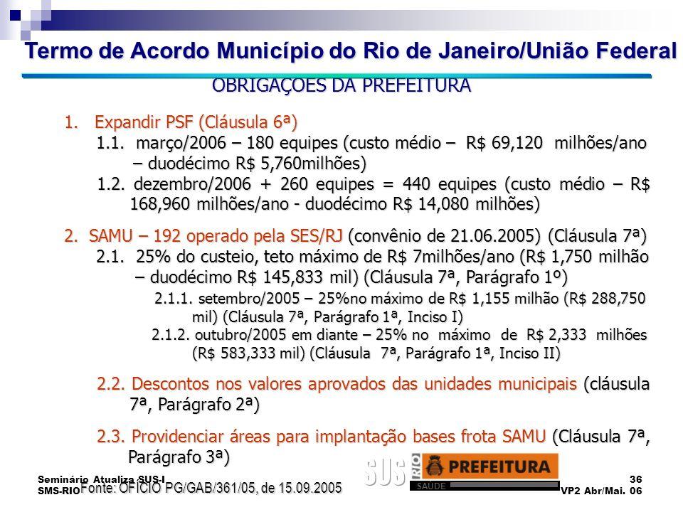 Seminário Atualiza SUS-I SMS-RIO 36 VP2 Abr/Mai. 06 Termo de Acordo Município do Rio de Janeiro/União Federal OBRIGAÇÕES DA PREFEITURA OBRIGAÇÕES DA P
