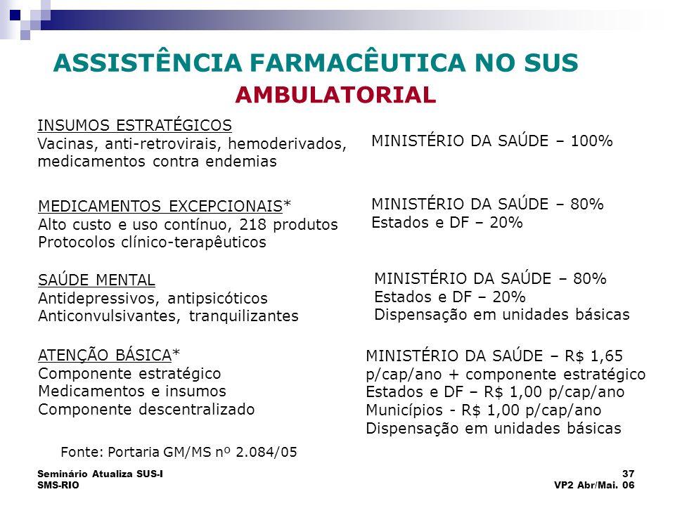 Seminário Atualiza SUS-I SMS-RIO 37 VP2 Abr/Mai. 06 ASSISTÊNCIA FARMACÊUTICA NO SUS INSUMOS ESTRATÉGICOS Vacinas, anti-retrovirais, hemoderivados, med
