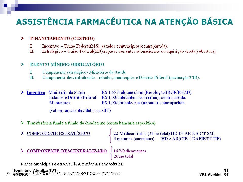 Seminário Atualiza SUS-I SMS-RIO 38 VP2 Abr/Mai. 06 ASSISTÊNCIA FARMACÊUTICA NA ATENÇÃO BÁSICA
