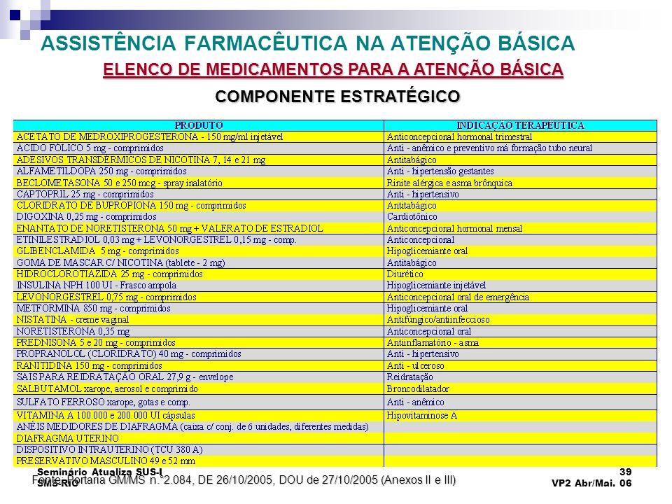 Seminário Atualiza SUS-I SMS-RIO 39 VP2 Abr/Mai. 06 ASSISTÊNCIA FARMACÊUTICA NA ATENÇÃO BÁSICA ELENCO DE MEDICAMENTOS PARA A ATENÇÃO BÁSICA COMPONENTE