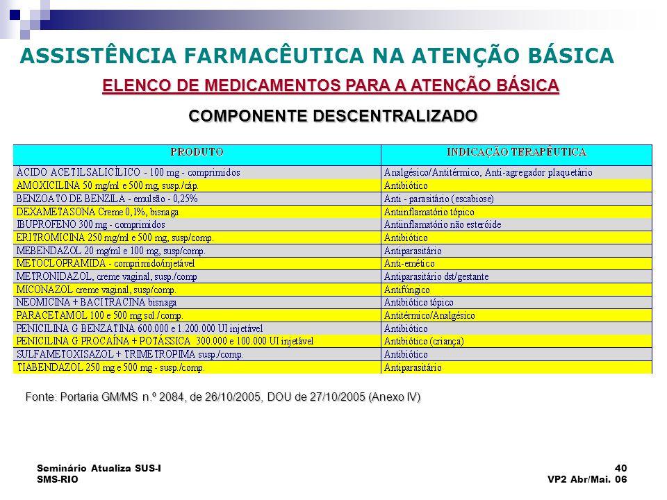Seminário Atualiza SUS-I SMS-RIO 40 VP2 Abr/Mai. 06 ASSISTÊNCIA FARMACÊUTICA NA ATENÇÃO BÁSICA ELENCO DE MEDICAMENTOS PARA A ATENÇÃO BÁSICA COMPONENTE