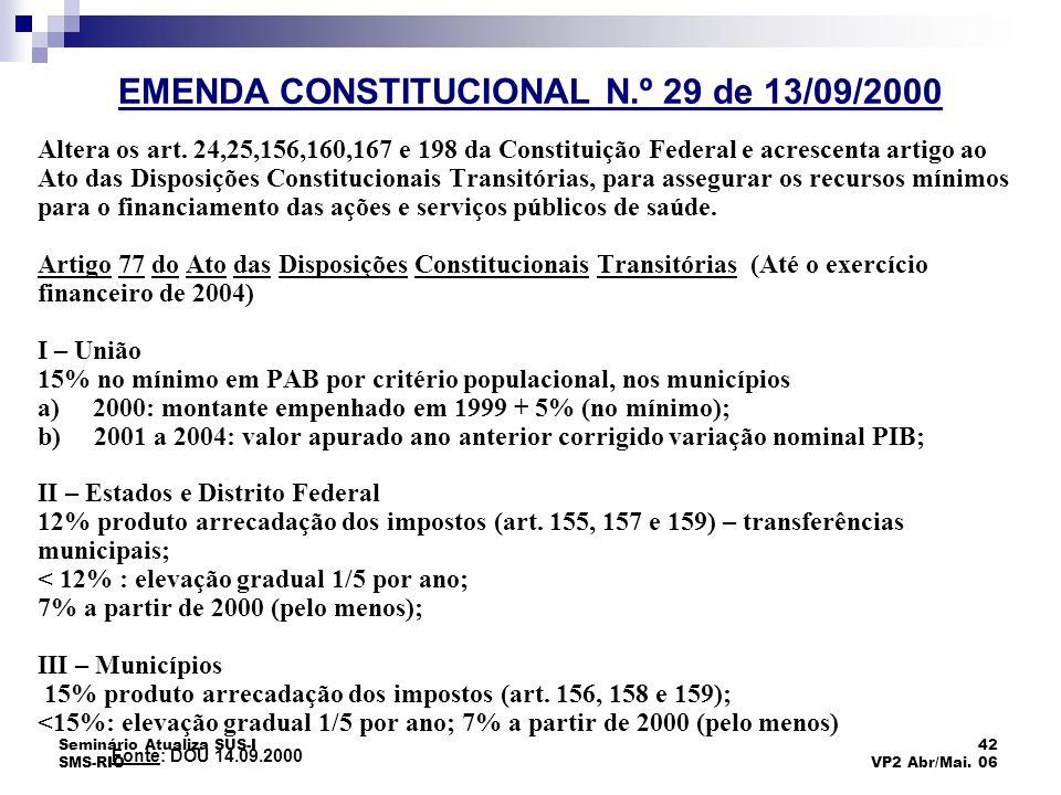 Seminário Atualiza SUS-I SMS-RIO 42 VP2 Abr/Mai. 06 Altera os art. 24,25,156,160,167 e 198 da Constituição Federal e acrescenta artigo ao Ato das Disp