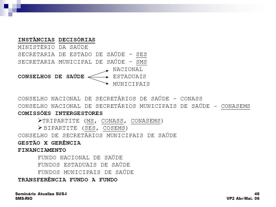 Seminário Atualiza SUS-I SMS-RIO 46 VP2 Abr/Mai. 06 INSTÂNCIAS DECISÓRIAS MINISTÉRIO DA SAÚDE SECRETARIA DE ESTADO DE SAÚDE – SES SECRETARIA MUNICIPAL