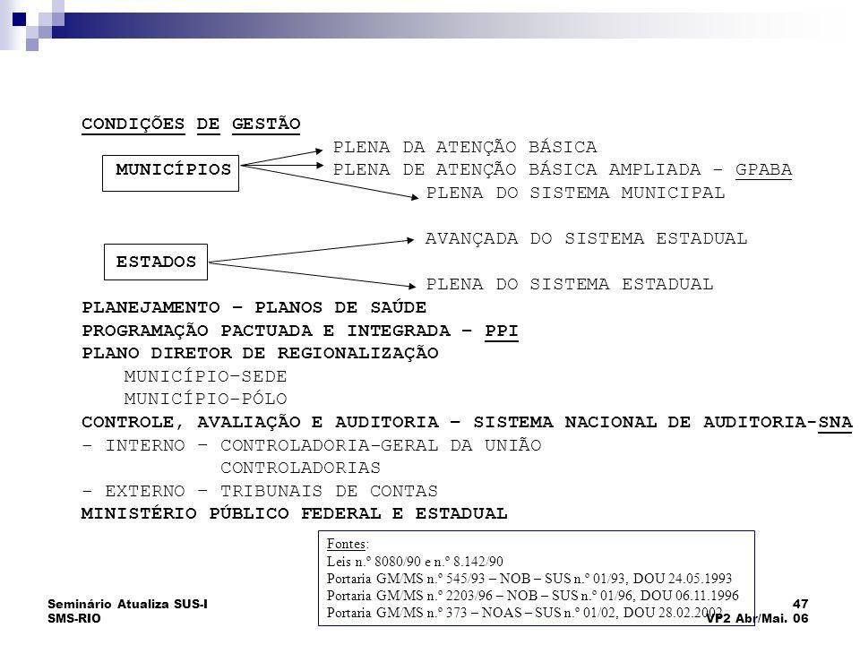 Seminário Atualiza SUS-I SMS-RIO 47 VP2 Abr/Mai. 06 CONDIÇÕES DE GESTÃO PLENA DA ATENÇÃO BÁSICA MUNICÍPIOS PLENA DE ATENÇÃO BÁSICA AMPLIADA - GPABA PL