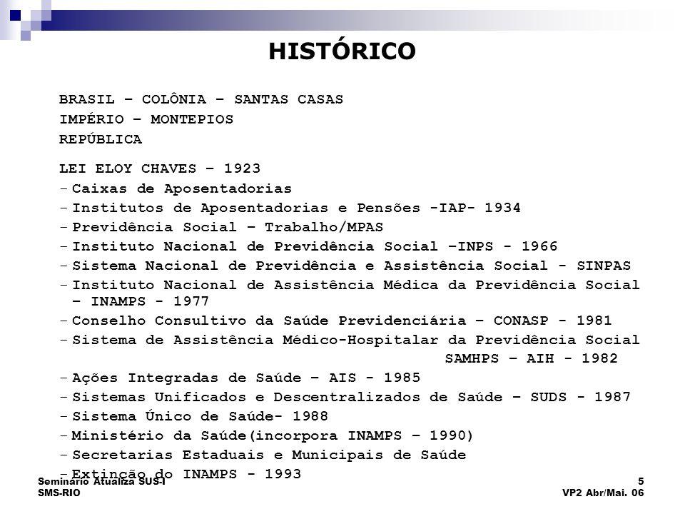 Seminário Atualiza SUS-I SMS-RIO 5 VP2 Abr/Mai. 06 BRASIL – COLÔNIA – SANTAS CASAS IMPÉRIO – MONTEPIOS REPÚBLICA LEI ELOY CHAVES – 1923 -Caixas de Apo