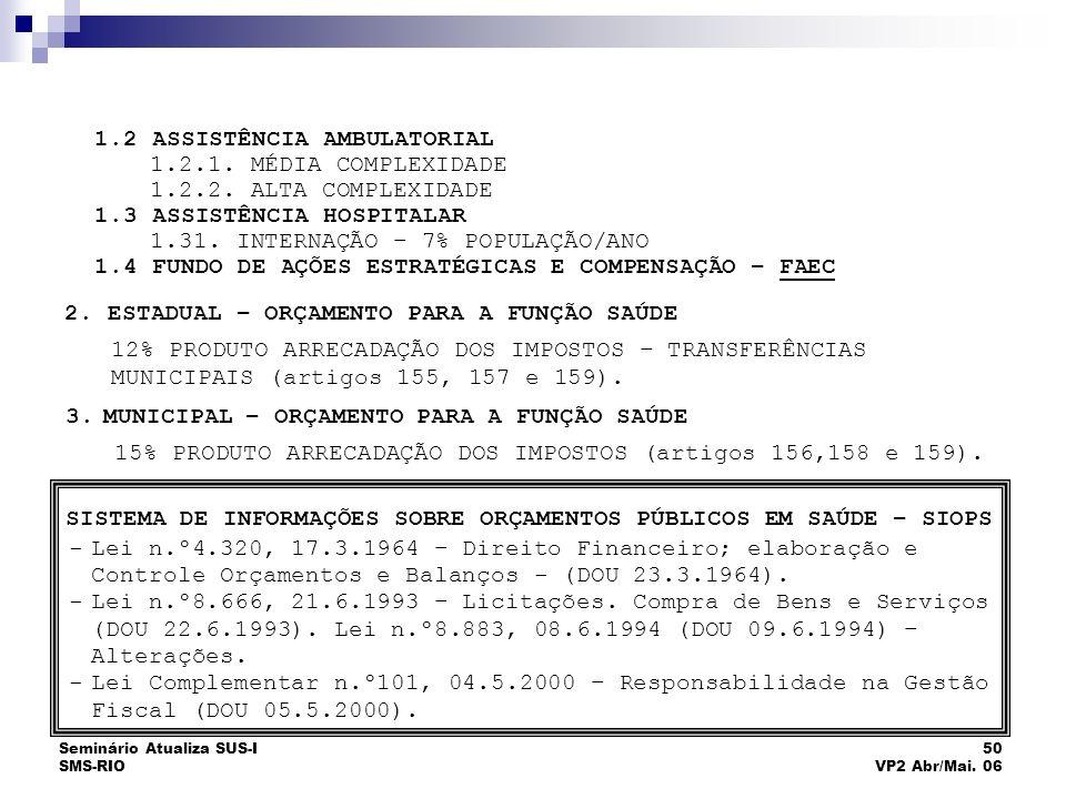 Seminário Atualiza SUS-I SMS-RIO 50 VP2 Abr/Mai. 06 1.2 ASSISTÊNCIA AMBULATORIAL 1.2.1. MÉDIA COMPLEXIDADE 1.2.2. ALTA COMPLEXIDADE 1.3 ASSISTÊNCIA HO
