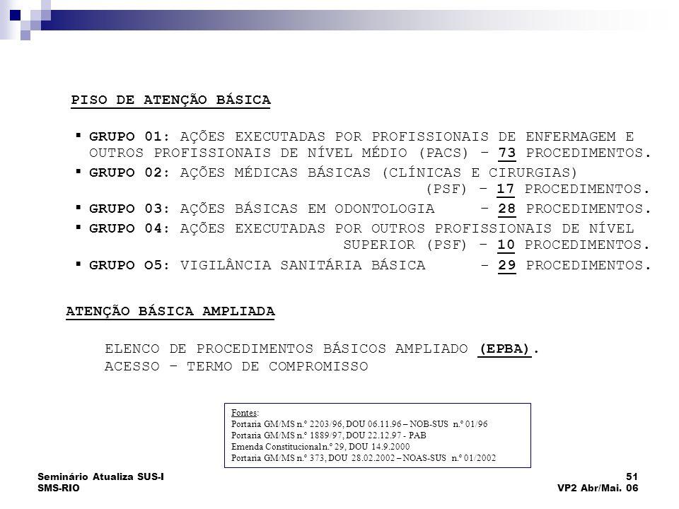 Seminário Atualiza SUS-I SMS-RIO 51 VP2 Abr/Mai. 06 PISO DE ATENÇÃO BÁSICA GRUPO 01: AÇÕES EXECUTADAS POR PROFISSIONAIS DE ENFERMAGEM E OUTROS PROFISS