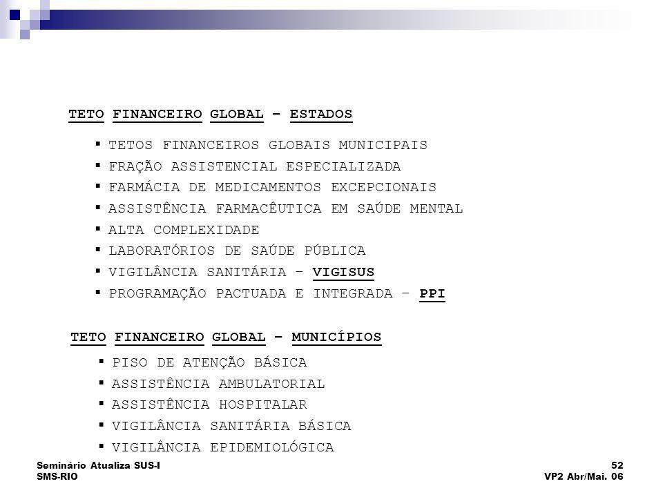 Seminário Atualiza SUS-I SMS-RIO 52 VP2 Abr/Mai. 06 CUSTEIO TETOS FINANCEIROS GLOBAIS MUNICIPAIS FRAÇÃO ASSISTENCIAL ESPECIALIZADA FARMÁCIA DE MEDICAM