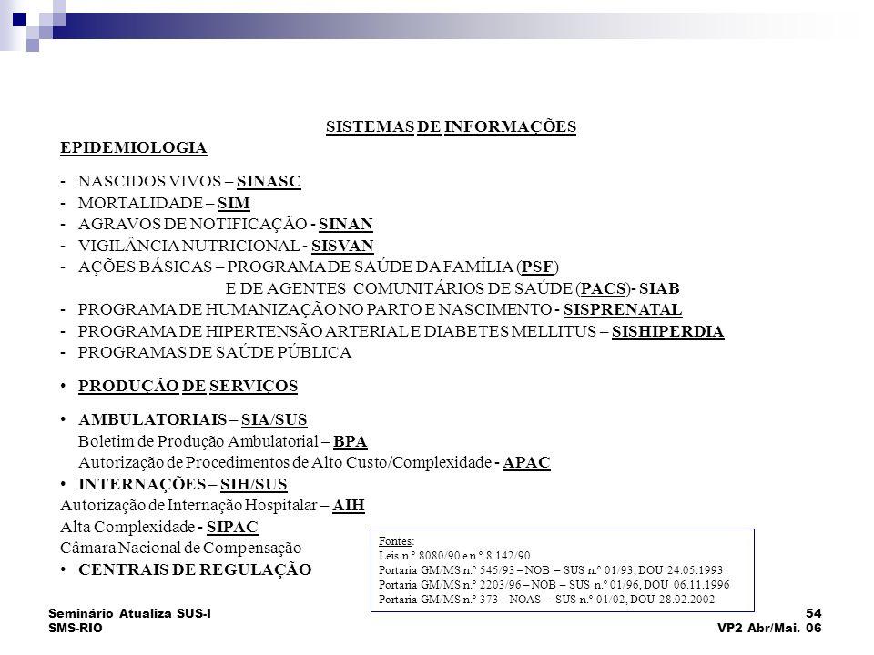 Seminário Atualiza SUS-I SMS-RIO 54 VP2 Abr/Mai. 06 SISTEMAS DE INFORMAÇÕES EPIDEMIOLOGIA -NASCIDOS VIVOS – SINASC -MORTALIDADE – SIM -AGRAVOS DE NOTI