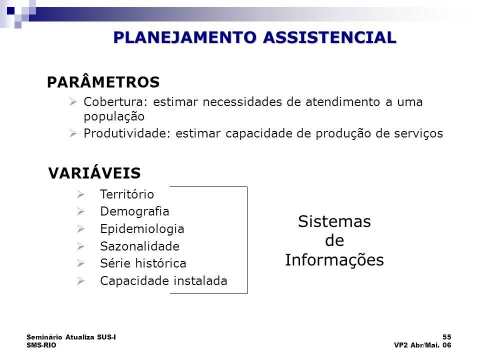 Seminário Atualiza SUS-I SMS-RIO 55 VP2 Abr/Mai. 06 PLANEJAMENTO ASSISTENCIAL PARÂMETROS Cobertura: estimar necessidades de atendimento a uma populaçã