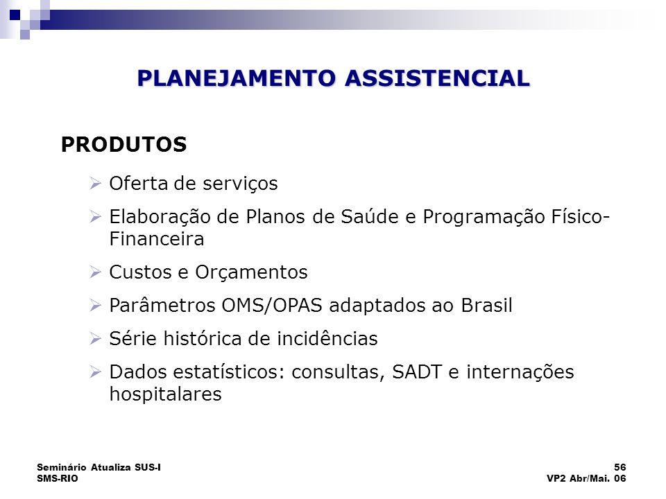 Seminário Atualiza SUS-I SMS-RIO 56 VP2 Abr/Mai. 06 PRODUTOS Oferta de serviços Elaboração de Planos de Saúde e Programação Físico- Financeira Custos