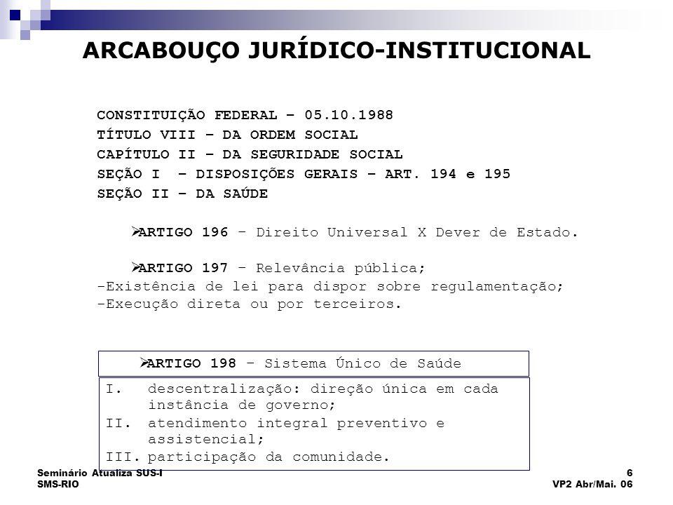 Seminário Atualiza SUS-I SMS-RIO 6 VP2 Abr/Mai. 06 ARCABOUÇO JURÍDICO CONSTITUIÇÃO FEDERAL – 05.10.1988 TÍTULO VIII – DA ORDEM SOCIAL CAPÍTULO II – DA