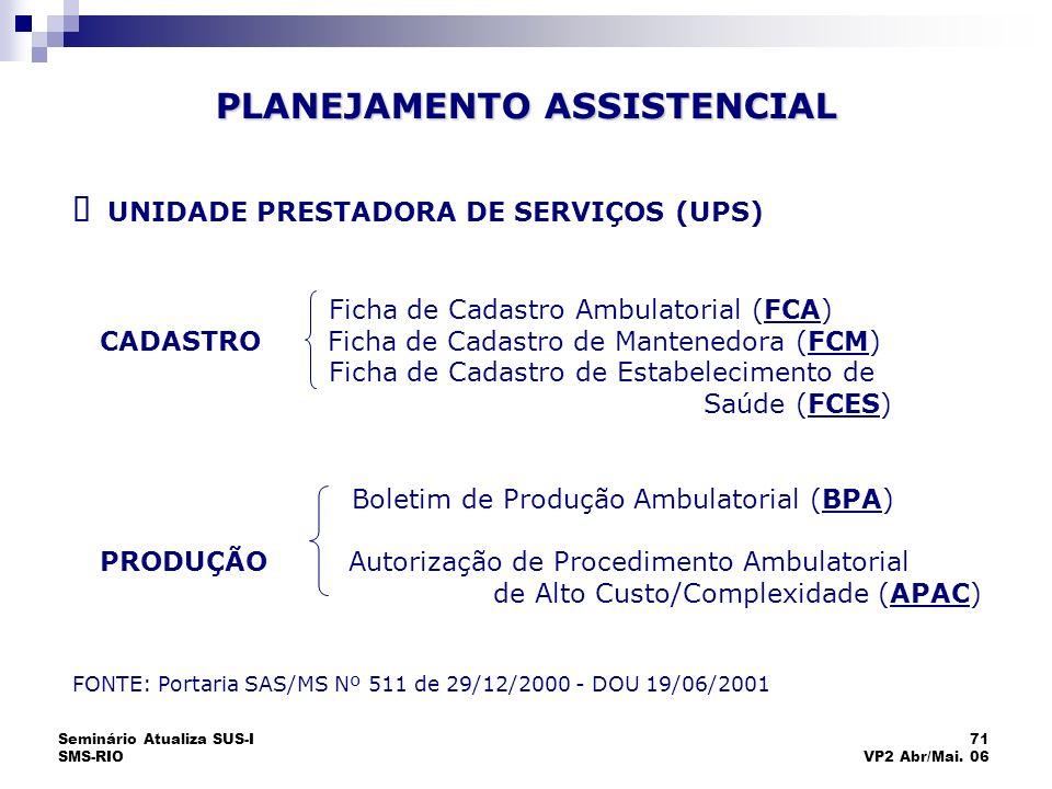 Seminário Atualiza SUS-I SMS-RIO 71 VP2 Abr/Mai. 06 UNIDADE PRESTADORA DE SERVIÇOS (UPS) Ficha de Cadastro Ambulatorial (FCA) CADASTRO Ficha de Cadast
