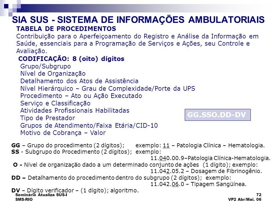 Seminário Atualiza SUS-I SMS-RIO 72 VP2 Abr/Mai. 06 TABELA DE PROCEDIMENTOS Contribuição para o Aperfeiçoamento do Registro e Análise da Informação em
