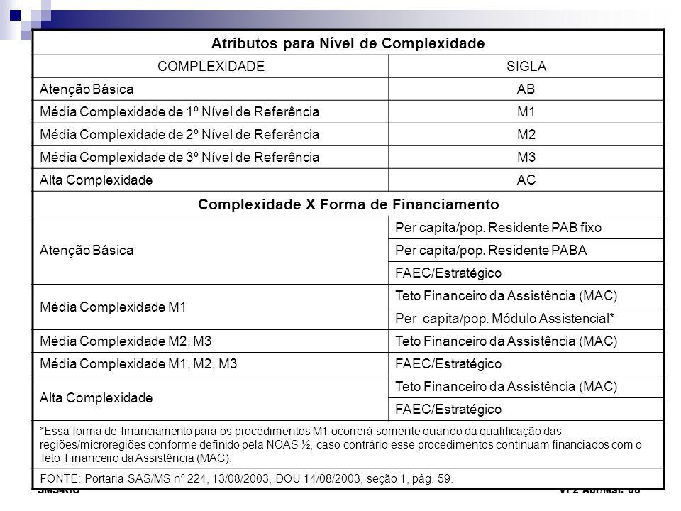 Seminário Atualiza SUS-I SMS-RIO 73 VP2 Abr/Mai. 06 FONTE: Portaria SAS/MS nº 224, 13/08/2003, DOU 14/08/2003, seção 1, pág. 59. Atributos para Nível