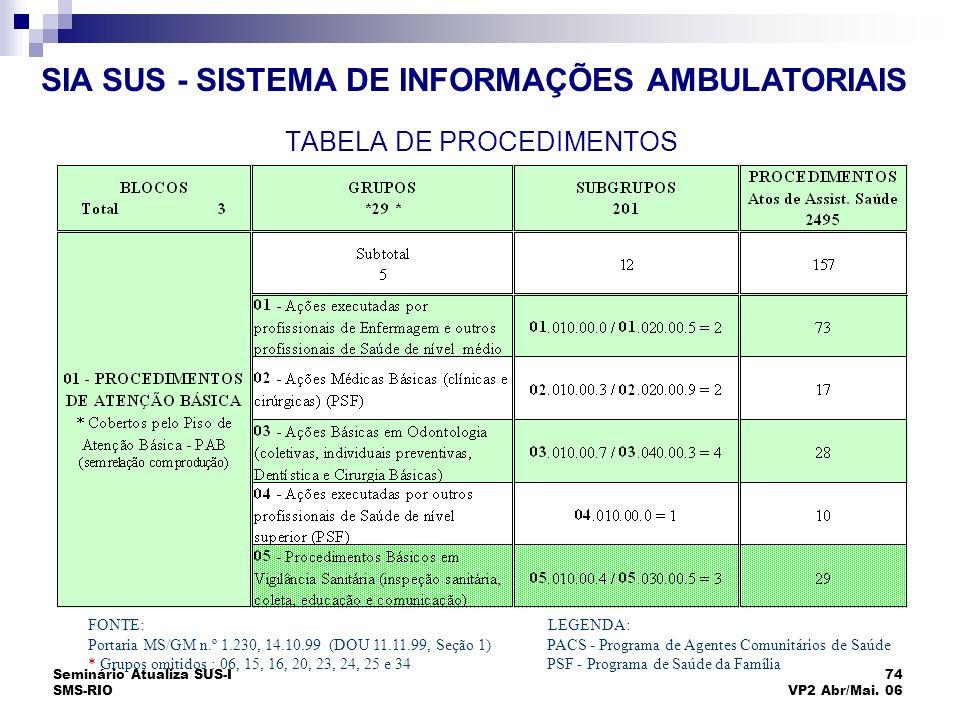 Seminário Atualiza SUS-I SMS-RIO 74 VP2 Abr/Mai. 06 TABELA DE PROCEDIMENTOS SIA SUS - SISTEMA DE INFORMAÇÕES AMBULATORIAIS FONTE: LEGENDA: Portaria MS
