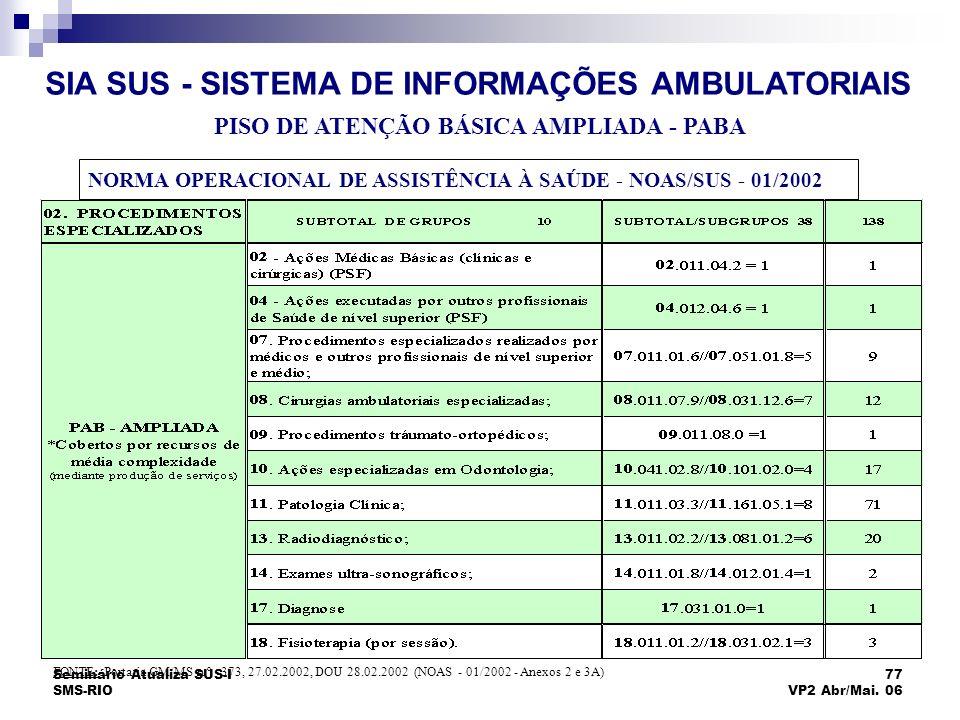 Seminário Atualiza SUS-I SMS-RIO 77 VP2 Abr/Mai. 06 SIA SUS - SISTEMA DE INFORMAÇÕES AMBULATORIAIS FONTE: Portaria GM/MS n.º 373, 27.02.2002, DOU 28.0