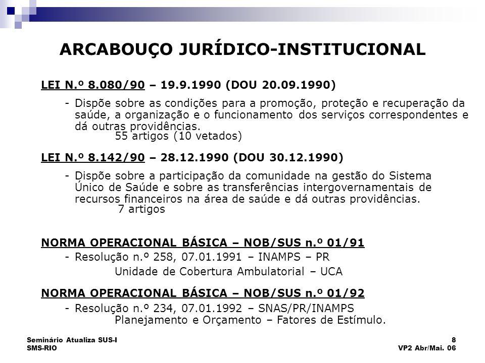 Seminário Atualiza SUS-I SMS-RIO 8 VP2 Abr/Mai. 06 LEI N.º 8.080/90 – 19.9.1990 (DOU 20.09.1990) -Dispõe sobre as condições para a promoção, proteção