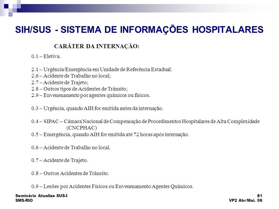 Seminário Atualiza SUS-I SMS-RIO 81 VP2 Abr/Mai. 06 SIH/SUS - SISTEMA DE INFORMAÇÕES HOSPITALARES 0.1 – Eletiva. 2.1 – Urgência/Emergência em Unidade