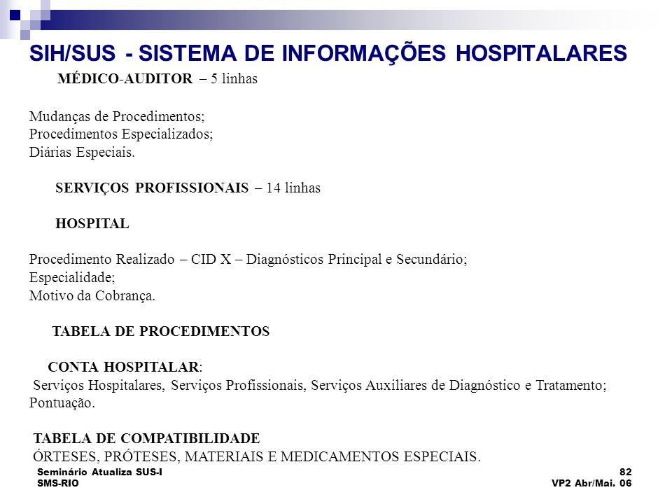 Seminário Atualiza SUS-I SMS-RIO 82 VP2 Abr/Mai. 06 SIH/SUS - SISTEMA DE INFORMAÇÕES HOSPITALARES MÉDICO-AUDITOR – 5 linhas Mudanças de Procedimentos;
