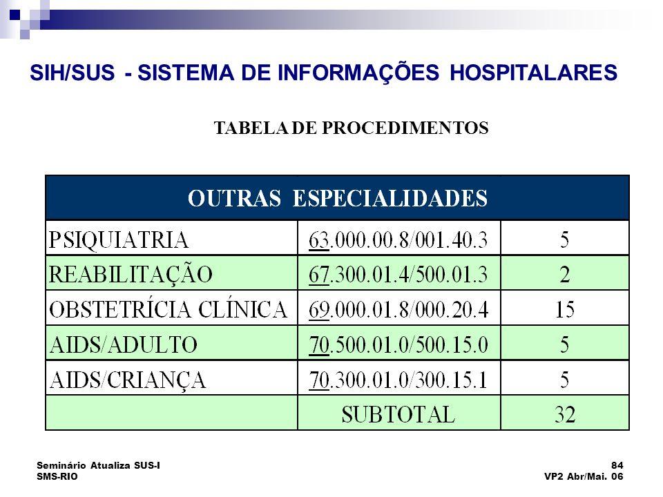 Seminário Atualiza SUS-I SMS-RIO 84 VP2 Abr/Mai. 06 SIH/SUS - SISTEMA DE INFORMAÇÕES HOSPITALARES TABELA DE PROCEDIMENTOS