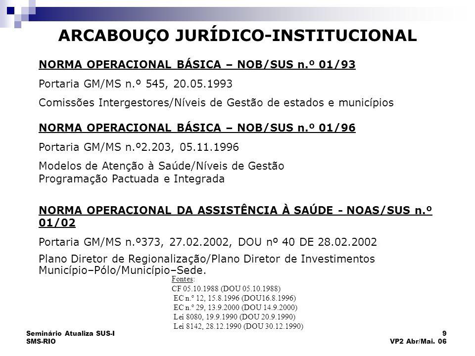 Seminário Atualiza SUS-I SMS-RIO 9 VP2 Abr/Mai. 06 ARCABOUÇO JURÍDICO NORMA OPERACIONAL BÁSICA – NOB/SUS n.º 01/93 Portaria GM/MS n.º 545, 20.05.1993