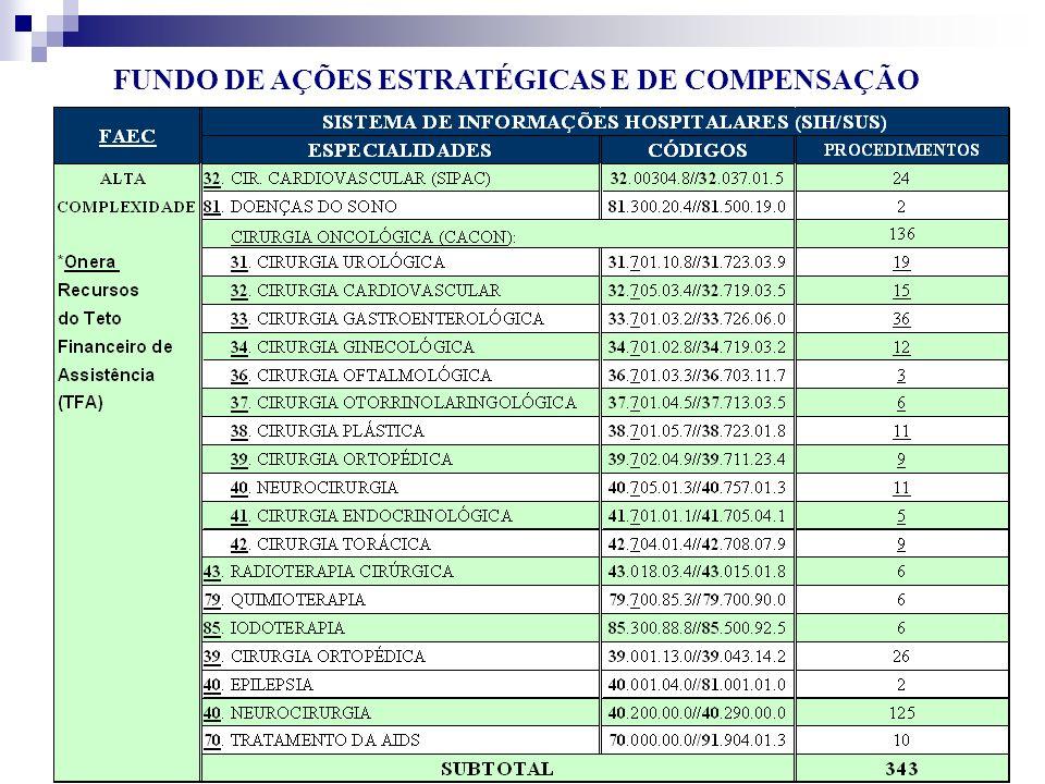 Seminário Atualiza SUS-I SMS-RIO 91 VP2 Abr/Mai. 06 FUNDO DE AÇÕES ESTRATÉGICAS E DE COMPENSAÇÃO