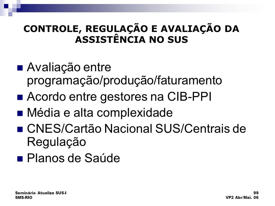 Seminário Atualiza SUS-I SMS-RIO 99 VP2 Abr/Mai. 06 Avaliação entre programação/produção/faturamento Acordo entre gestores na CIB-PPI Média e alta com