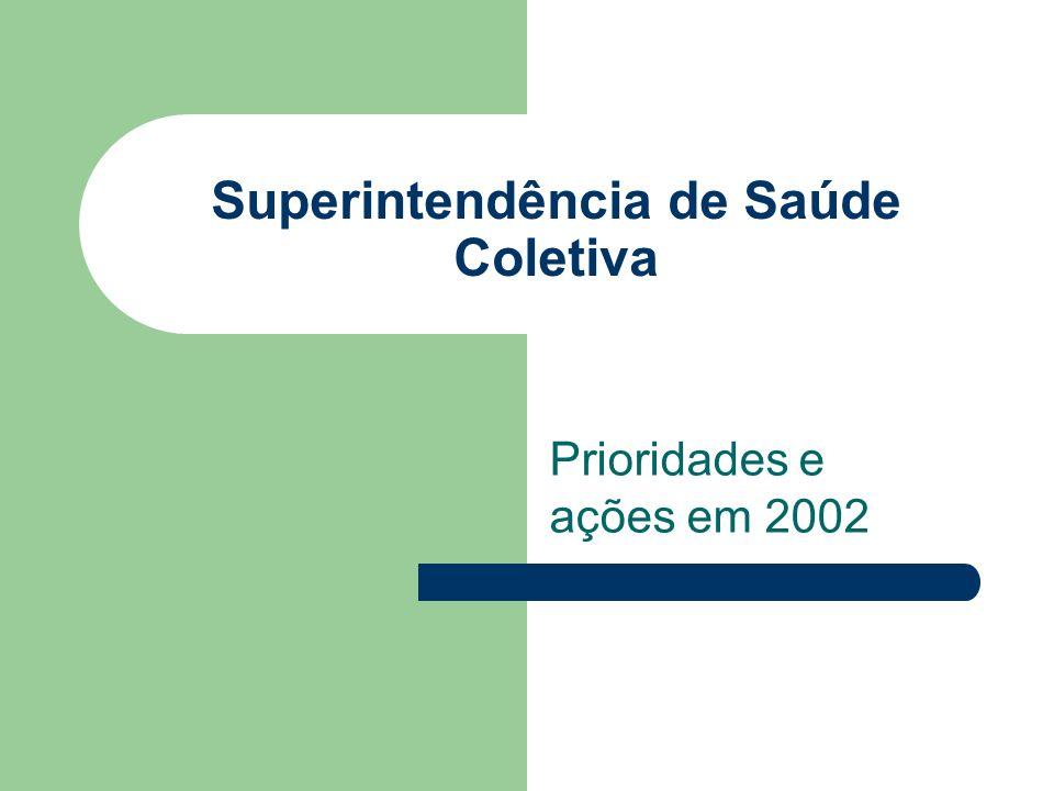 Superintendência de Saúde Coletiva Prioridades e ações em 2002