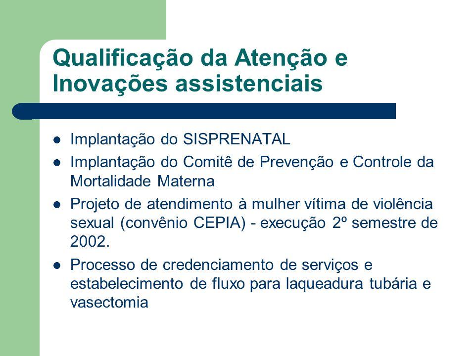 Qualificação da Atenção e Inovações assistenciais Implantação do SISPRENATAL Implantação do Comitê de Prevenção e Controle da Mortalidade Materna Proj