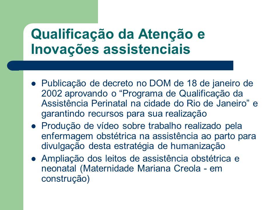 Qualificação da Atenção e Inovações assistenciais Publicação de decreto no DOM de 18 de janeiro de 2002 aprovando o Programa de Qualificação da Assist