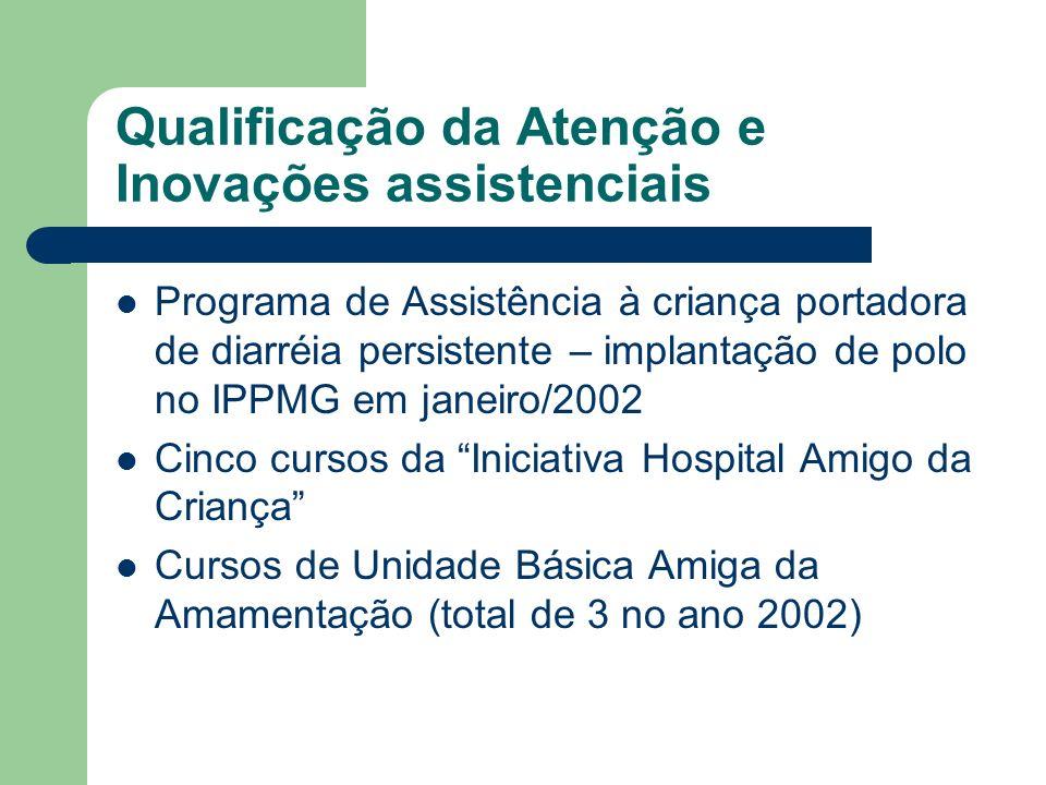 Qualificação da Atenção e Inovações assistenciais Programa de Assistência à criança portadora de diarréia persistente – implantação de polo no IPPMG e