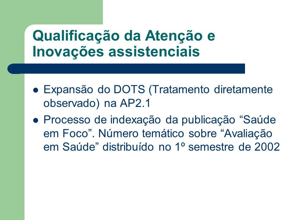Qualificação da Atenção e Inovações assistenciais Expansão do DOTS (Tratamento diretamente observado) na AP2.1 Processo de indexação da publicação Saú