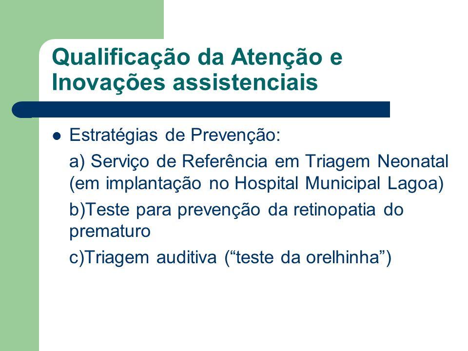 Qualificação da Atenção e Inovações assistenciais Estratégias de Prevenção: a) Serviço de Referência em Triagem Neonatal (em implantação no Hospital M