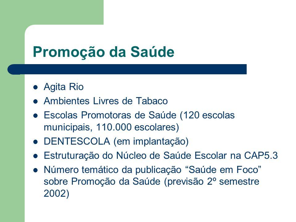 Promoção da Saúde Agita Rio Ambientes Livres de Tabaco Escolas Promotoras de Saúde (120 escolas municipais, 110.000 escolares) DENTESCOLA (em implanta