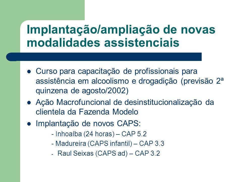 Implantação/ampliação de novas modalidades assistenciais Curso para capacitação de profissionais para assistência em alcoolismo e drogadição (previsão
