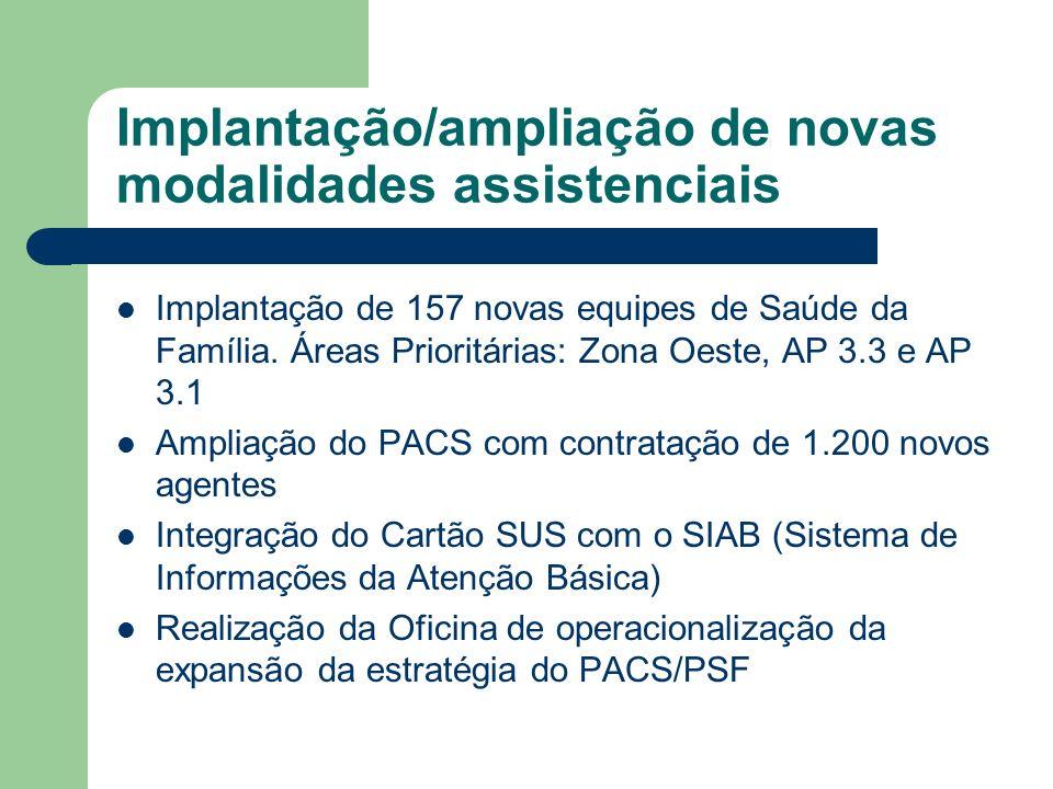 Implantação/ampliação de novas modalidades assistenciais Implantação de 157 novas equipes de Saúde da Família. Áreas Prioritárias: Zona Oeste, AP 3.3