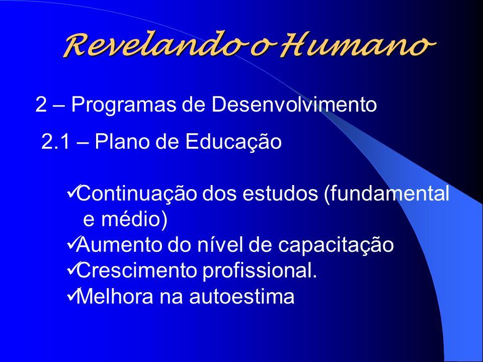 Revelando o Humano 2 – Programas de Desenvolvimento 2.1 – Plano de Educação Continuação dos estudos (fundamental e médio) Aumento do nível de capacita
