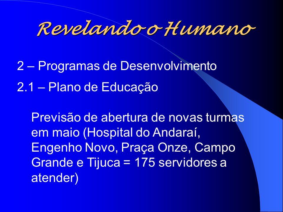Revelando o Humano 2 – Programas de Desenvolvimento 2.1 – Plano de Educação Previsão de abertura de novas turmas em maio (Hospital do Andaraí, Engenho