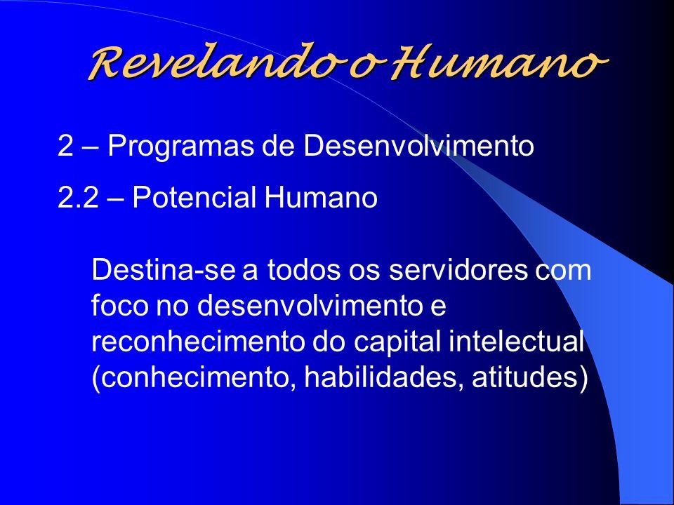 Revelando o Humano 2 – Programas de Desenvolvimento 2.2 – Potencial Humano Destina-se a todos os servidores com foco no desenvolvimento e reconhecimen