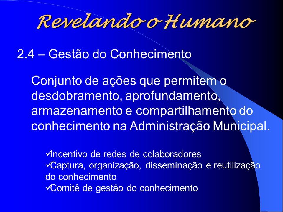Revelando o Humano 2.4 – Gestão do Conhecimento Conjunto de ações que permitem o desdobramento, aprofundamento, armazenamento e compartilhamento do co