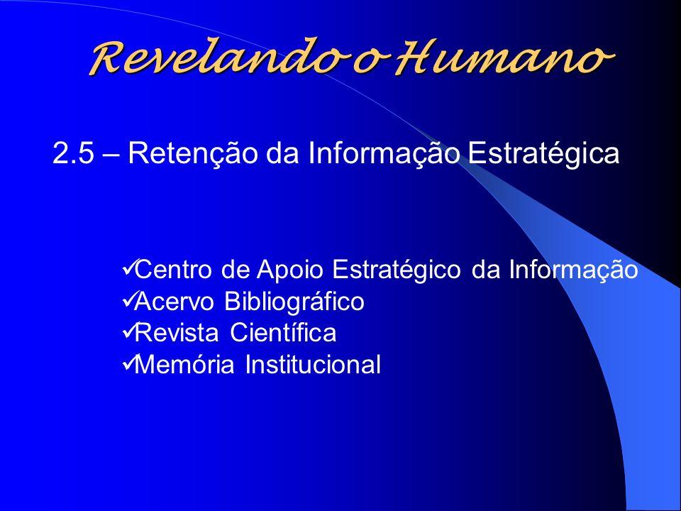 Revelando o Humano 2.5 – Retenção da Informação Estratégica Centro de Apoio Estratégico da Informação Acervo Bibliográfico Revista Científica Memória