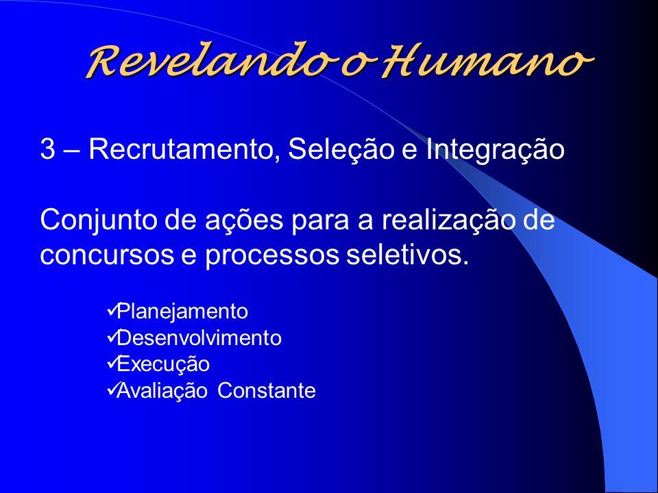 Revelando o Humano 3 – Recrutamento, Seleção e Integração Conjunto de ações para a realização de concursos e processos seletivos. Planejamento Desenvo