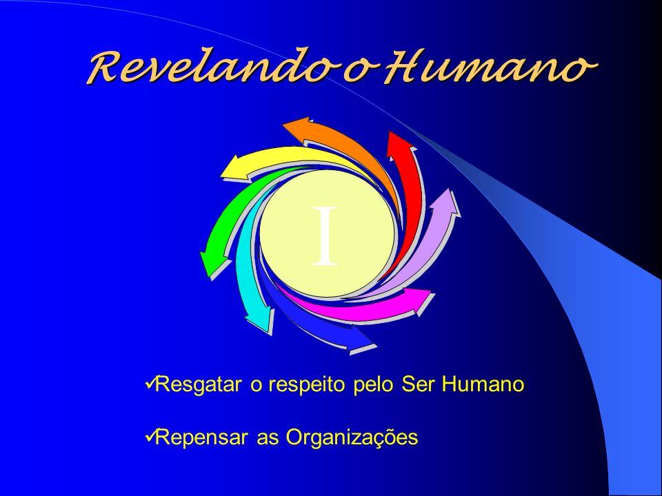 Revelando o Humano I Resgatar o respeito pelo Ser Humano Repensar as Organizações