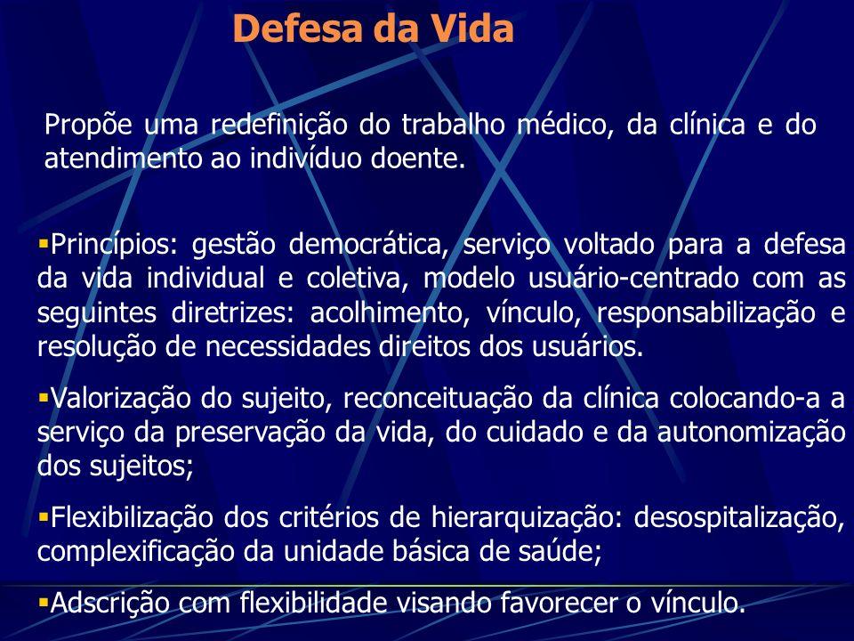 Defesa da Vida Propõe uma redefinição do trabalho médico, da clínica e do atendimento ao indivíduo doente.