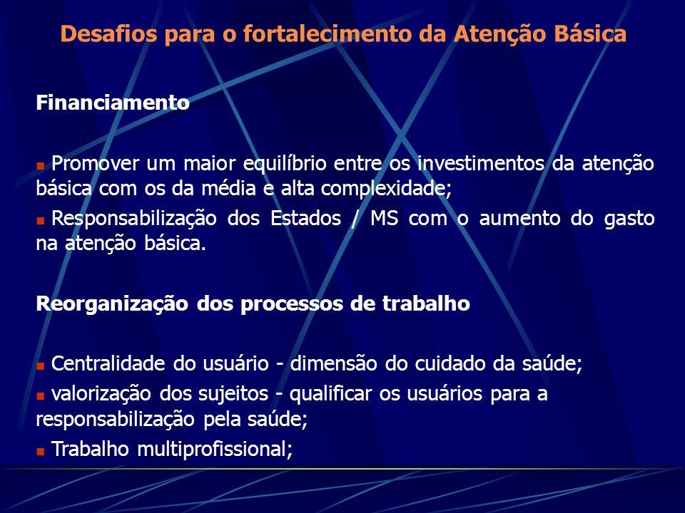 Desafios para o fortalecimento da Atenção Básica Financiamento Promover um maior equilíbrio entre os investimentos da atenção básica com os da média e alta complexidade; Responsabilização dos Estados / MS com o aumento do gasto na atenção básica.
