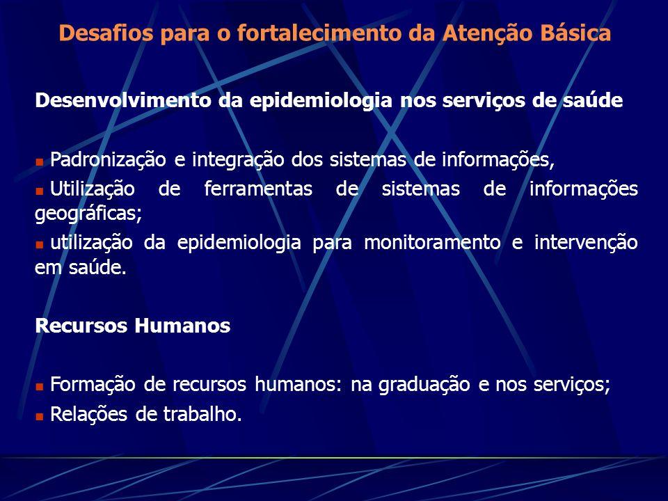Desafios para o fortalecimento da Atenção Básica Desenvolvimento da epidemiologia nos serviços de saúde Padronização e integração dos sistemas de informações, Utilização de ferramentas de sistemas de informações geográficas; utilização da epidemiologia para monitoramento e intervenção em saúde.