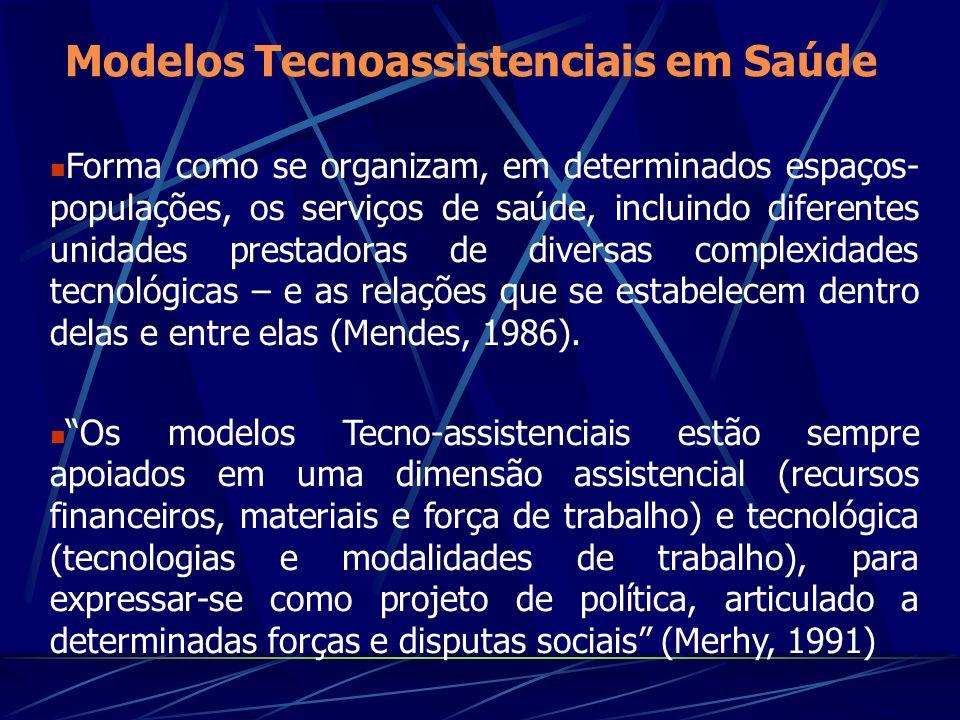 Modelos Tecnoassistenciais em Saúde Forma como se organizam, em determinados espaços- populações, os serviços de saúde, incluindo diferentes unidades prestadoras de diversas complexidades tecnológicas – e as relações que se estabelecem dentro delas e entre elas (Mendes, 1986).